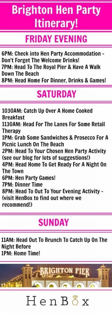 Brighton Hen Party Itinerary